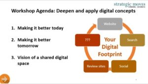Deepen and apply digital concepts today, tomorrow and the day after tomorrow.